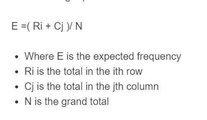 expected frequency formula