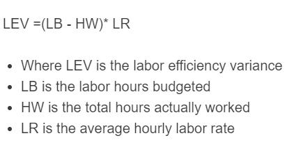 labor efficiency variance formula