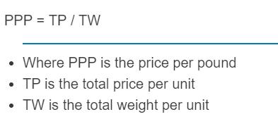 price per pound formula