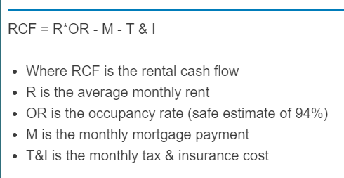 rental cash flow formula
