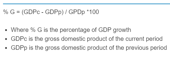 gdp growth rate formula