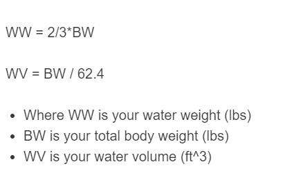 total body water formula