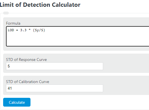 limit of detection calculator
