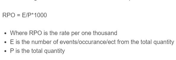 rate per 1000 formula