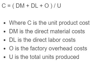 unit product cost formula