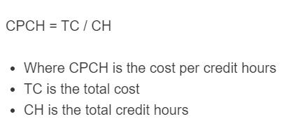 cost per credit hour formula