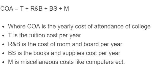 cost of attendance formula