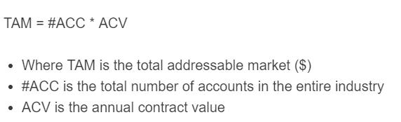 total addressable market formula