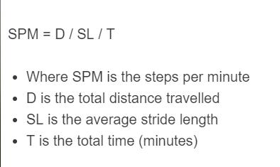 steps per minute formula