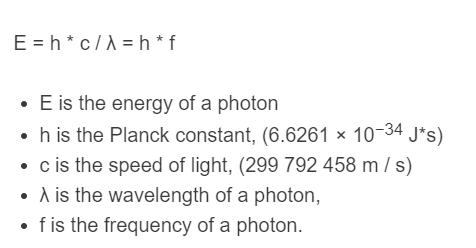 photon energy formula