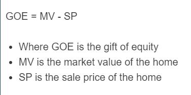 gift of equity formula