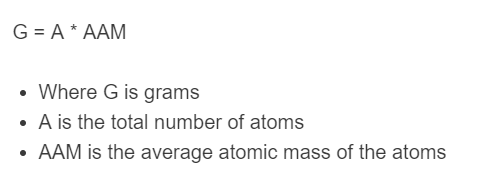 atoms to grams formula