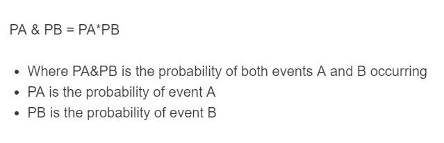 compound probability formula