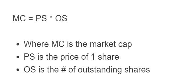 market cap formula