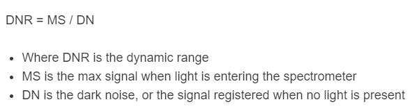 dynamic range formula