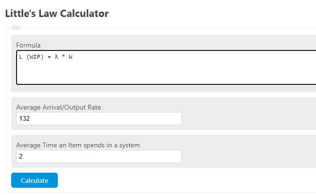 little's law calculator