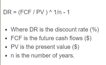 rate discount formula