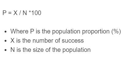 population proportion formula