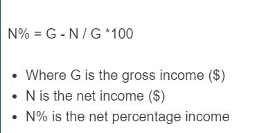 net percentage formula