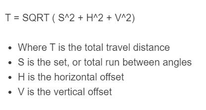 rolling offset formula