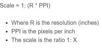 scale resolution formula