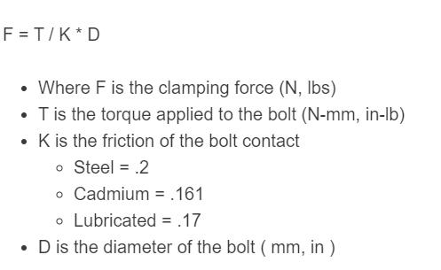 clamping force formula