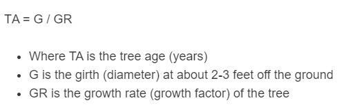 tree age formula