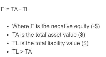 negative equity formula
