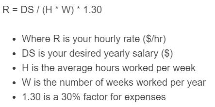 freelance rate formula